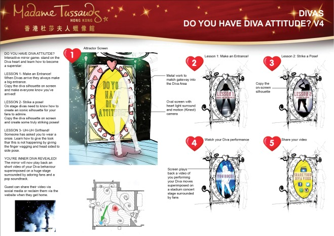 Madame Tussauds Hong Kong DIVA Interactive