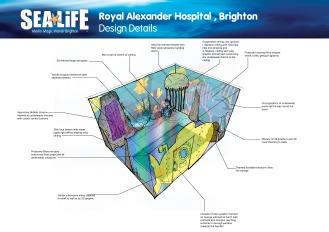 MMW-Sensory Room Brighton P4